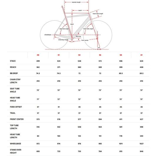 Cervelo R5 Dura Ace Di2 9150 Road Bike